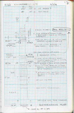Behrensmeyer_FieldNotes_BRPR_1987_94