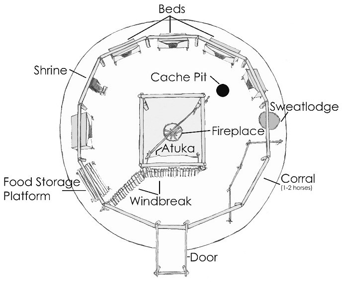 A diagram of the inside of an earthlodge. Source: National Park Service.