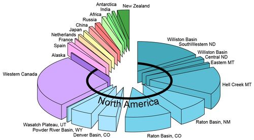 Digging the fossil record paleobiology at the smithsonian end of the cretaceous and the extinction of the dinosaurs comes from research in north america usa and canada this pie chart summarizes the amount of ccuart Image collections