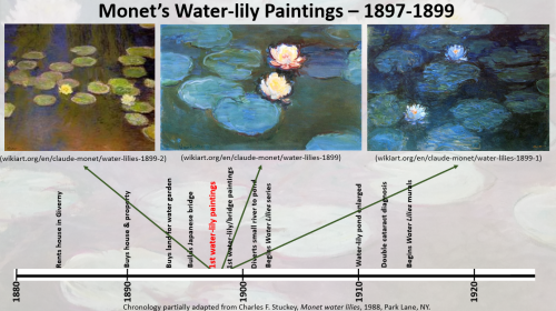 """In John Wiersema's webinar, """"A Taxonomist's View on the Essence of Waterlilies that Inspired Claude Monet,"""" Wiersema provides a chronology of Monet's paintings and looks closely at the botany behind the artist's inspiration."""